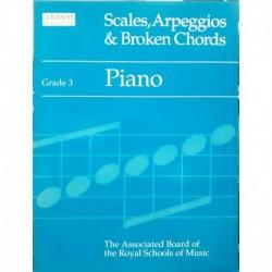 Varios. Scales, Arpeggios &...