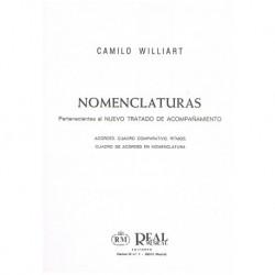 Williart, Ca Nomenclaturas (Del Nuevo Tratado de Acompañamiento)