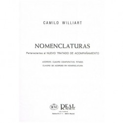 Williart. Nomenclaturas Del...