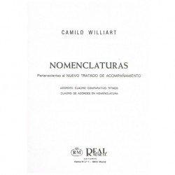 Williart, Camilo....