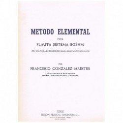Gonzalez. Metodo Elemental...