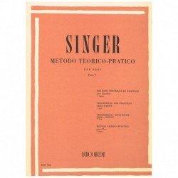 Singer. Metodo Teorico...