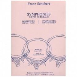 Schubert, Fr Sinfonias. Partes de Timbales